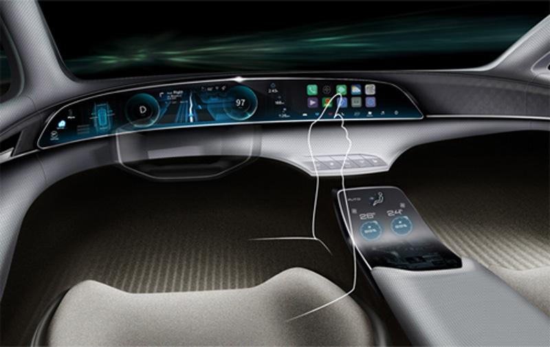 Smart Automotive Surfaces Mobility